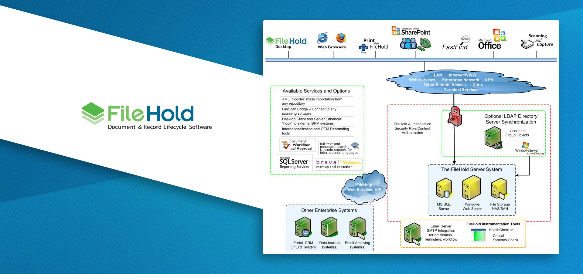 FileHold: Business Decisions for Competitive Document Management Solutions with DocuVieware
